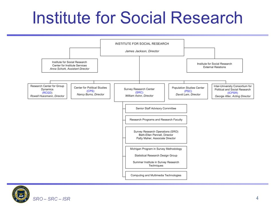 SRO – SRC – ISR Institute for Social Research 4