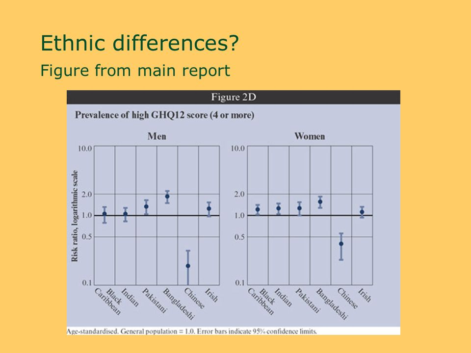 Ethnic differences? Figure from main report