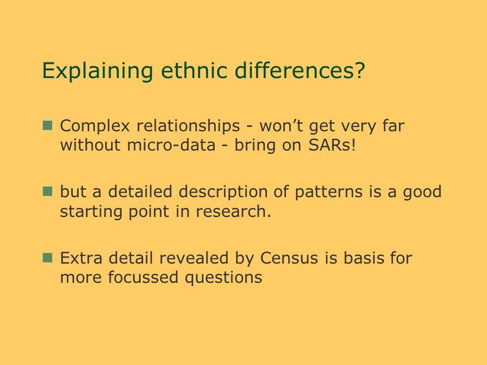Explaining ethnic differences.