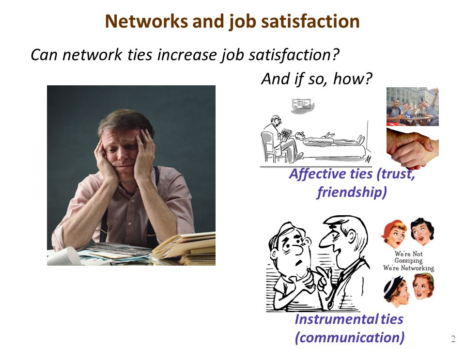 13 Data and method DATA 30 teams in 2 knowledge-intensive organizations Teams between 5 and 12 members Job satisfaction Different items: income, job security, autonomy, etc...