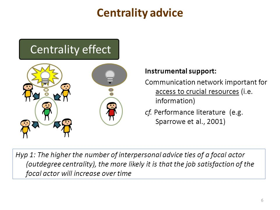 Centrality advice 6 Centrality effect Instrumental support: Communication network important for access to crucial resources (i.e.
