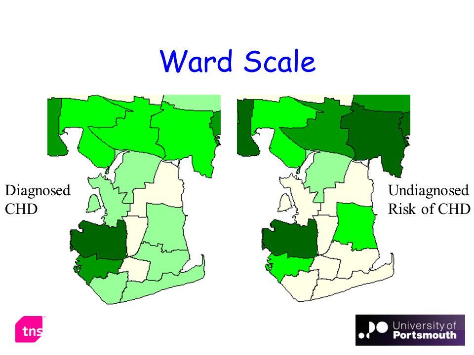 Ward Scale Diagnosed CHD Undiagnosed Risk of CHD
