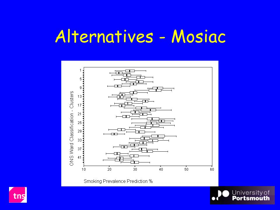 Alternatives - Mosiac