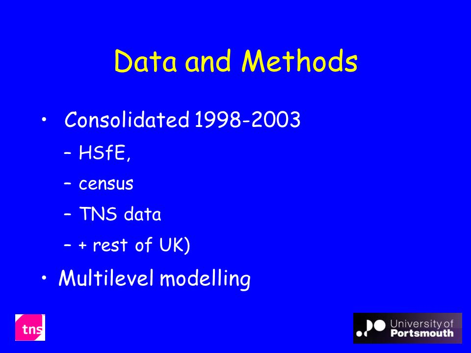 Data and Methods Consolidated 1998-2003 –HSfE, –census –TNS data –+ rest of UK) Multilevel modelling