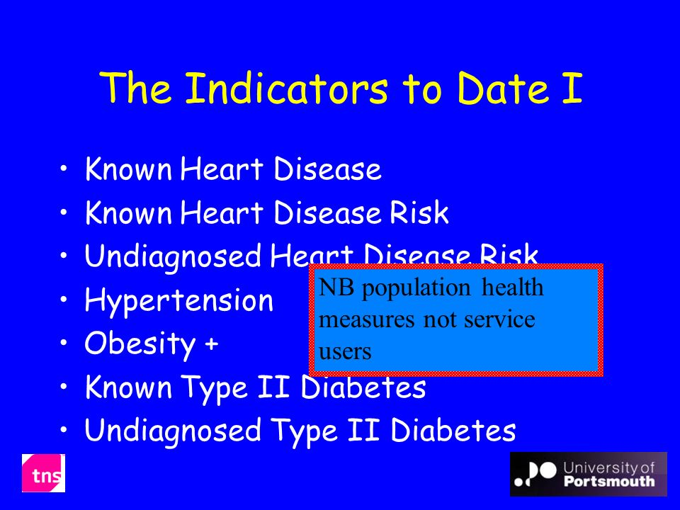 The Indicators to Date I Known Heart Disease Known Heart Disease Risk Undiagnosed Heart Disease Risk Hypertension Obesity + Known Type II Diabetes Undiagnosed Type II Diabetes NB population health measures not service users