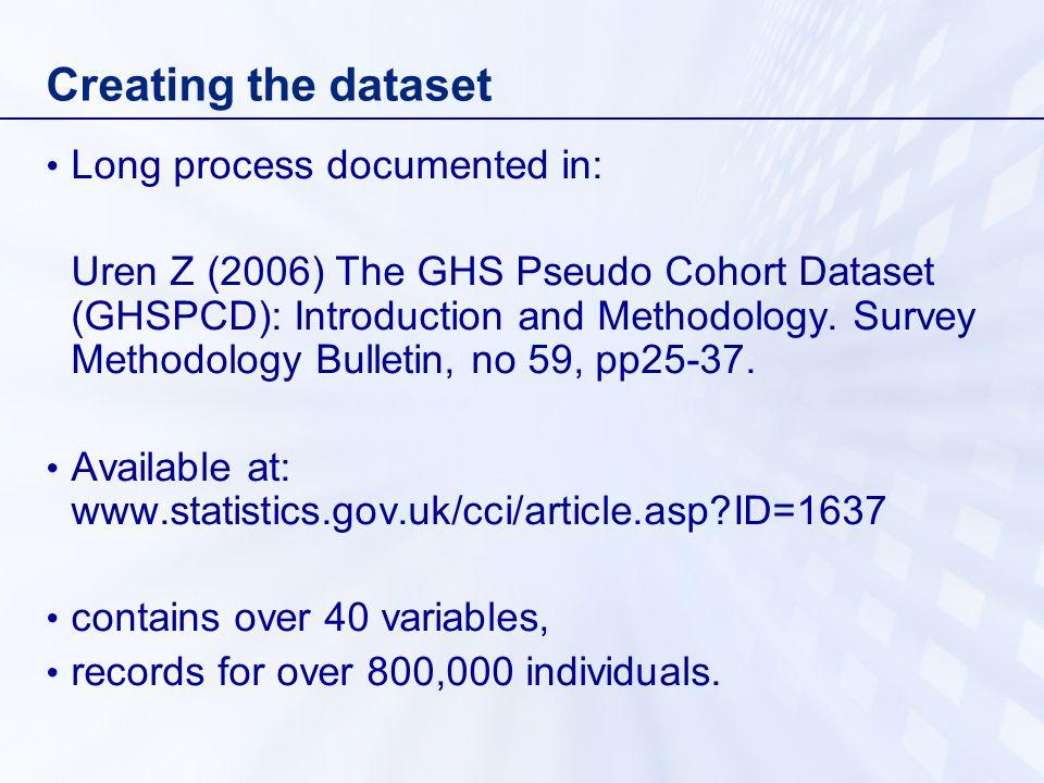 Creating the dataset Long process documented in: Uren Z (2006) The GHS Pseudo Cohort Dataset (GHSPCD): Introduction and Methodology. Survey Methodolog