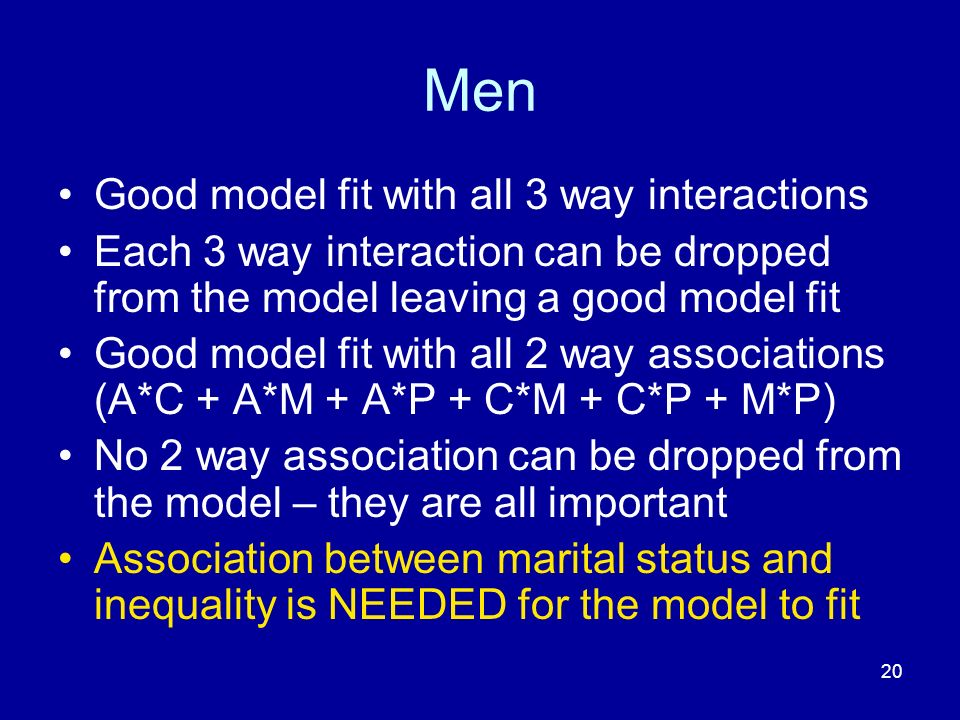 20 Men Good model fit with all 3 way interactions Each 3 way interaction can be dropped from the model leaving a good model fit Good model fit with all 2 way associations (A*C + A*M + A*P + C*M + C*P + M*P) No 2 way association can be dropped from the model – they are all important Association between marital status and inequality is NEEDED for the model to fit