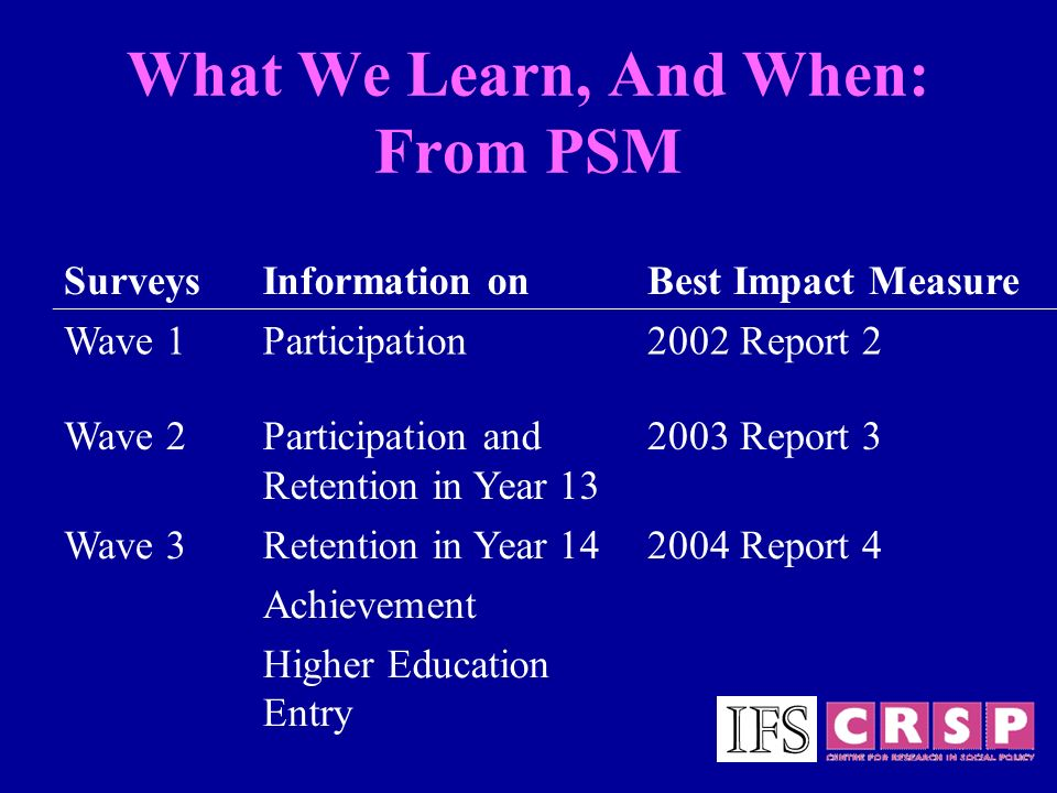 What We Learn, And When: From PSM SurveysInformation onBest Impact Measure Wave 1Participation2002 Report 2 Wave 2Participation and Retention in Year 13 2003 Report 3 Wave 3Retention in Year 14 Achievement Higher Education Entry 2004 Report 4