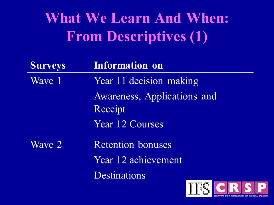 What We Learn And When: From Descriptives (1) SurveysInformation on Wave 1Year 11 decision making Awareness, Applications and Receipt Year 12 Courses