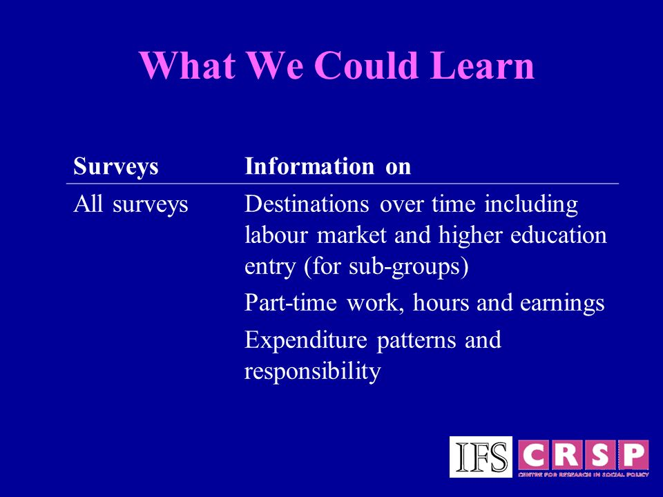 What We Could Learn SurveysInformation on All surveysDestinations over time including labour market and higher education entry (for sub-groups) Part-time work, hours and earnings Expenditure patterns and responsibility