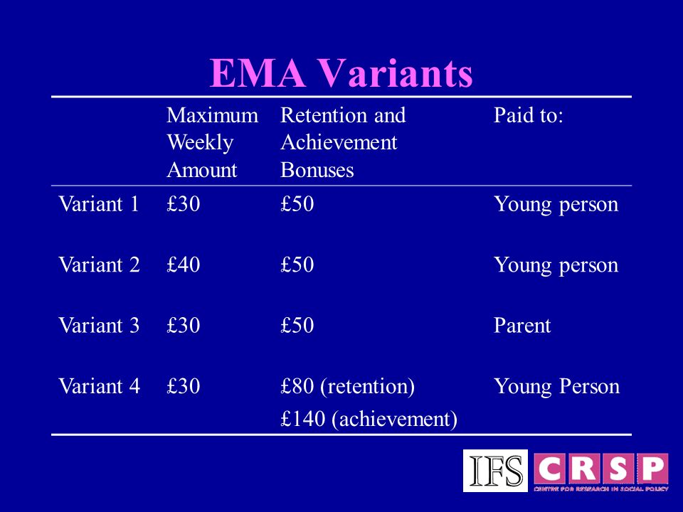 EMA Variants Maximum Weekly Amount Retention and Achievement Bonuses Paid to: Variant 1£30£50Young person Variant 2£40£50Young person Variant 3£30£50P