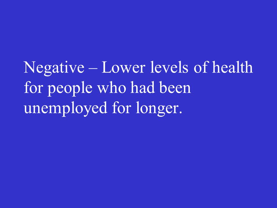 Negative – Lower levels of health for people who had been unemployed for longer.