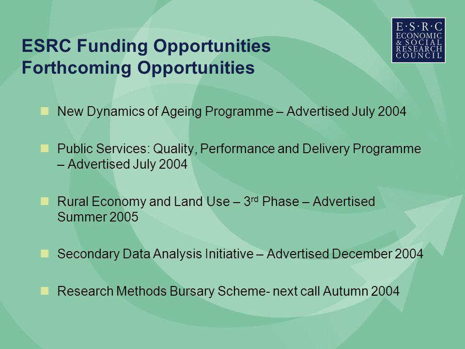 ESRC Funding Opportunities Forthcoming Opportunities New Dynamics of Ageing Programme – Advertised July 2004 Public Services: Quality, Performance and Delivery Programme – Advertised July 2004 Rural Economy and Land Use – 3 rd Phase – Advertised Summer 2005 Secondary Data Analysis Initiative – Advertised December 2004 Research Methods Bursary Scheme- next call Autumn 2004