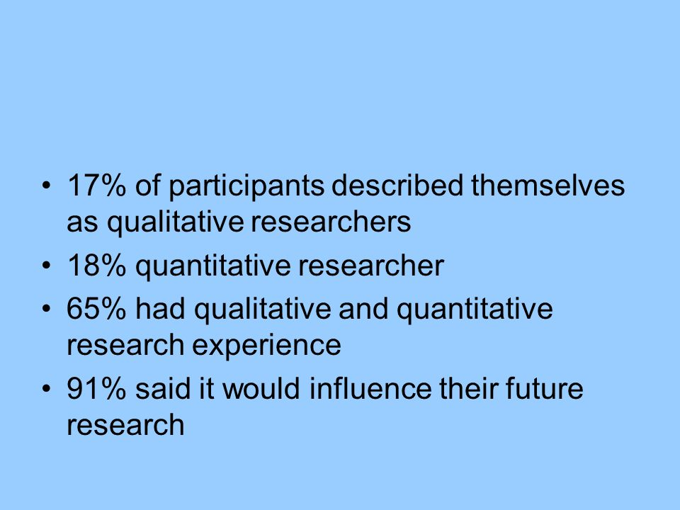 17% of participants described themselves as qualitative researchers 18% quantitative researcher 65% had qualitative and quantitative research experience 91% said it would influence their future research