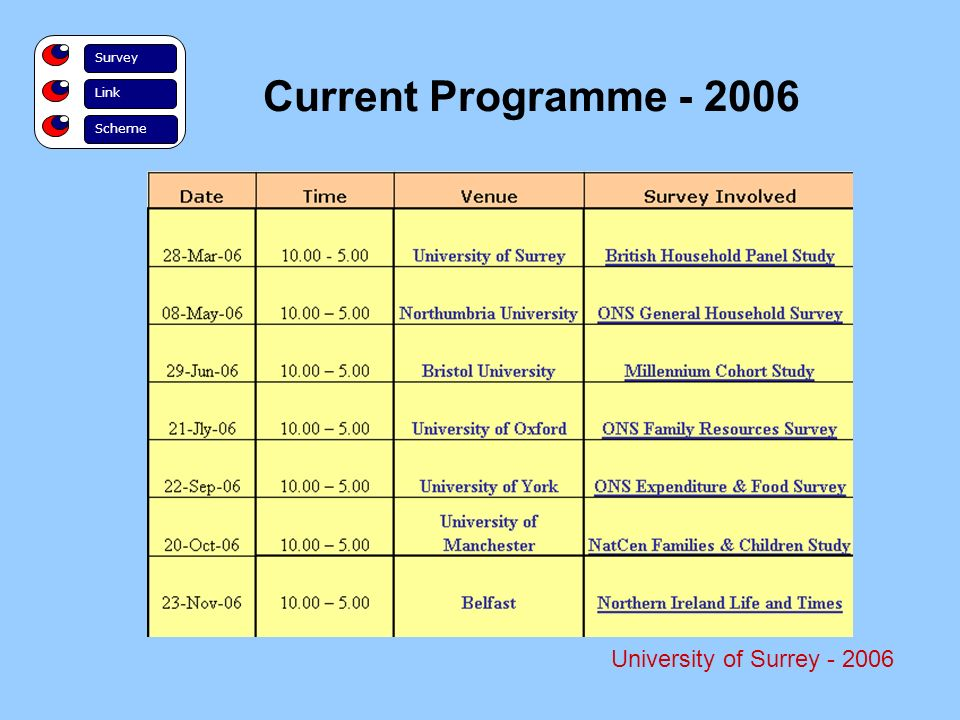 Survey Link Scheme Current Programme University of Surrey
