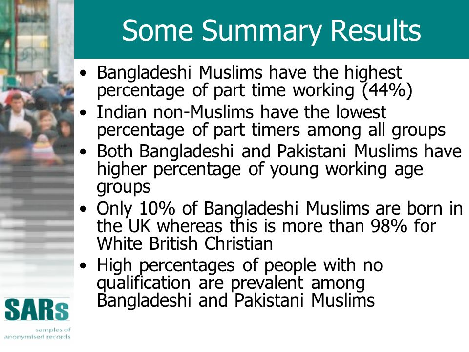 Some Summary Results Bangladeshi Muslims have the highest percentage of part time working (44%) Indian non-Muslims have the lowest percentage of part timers among all groups Both Bangladeshi and Pakistani Muslims have higher percentage of young working age groups Only 10% of Bangladeshi Muslims are born in the UK whereas this is more than 98% for White British Christian High percentages of people with no qualification are prevalent among Bangladeshi and Pakistani Muslims