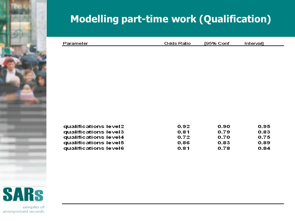 Modelling part-time work (Qualification)