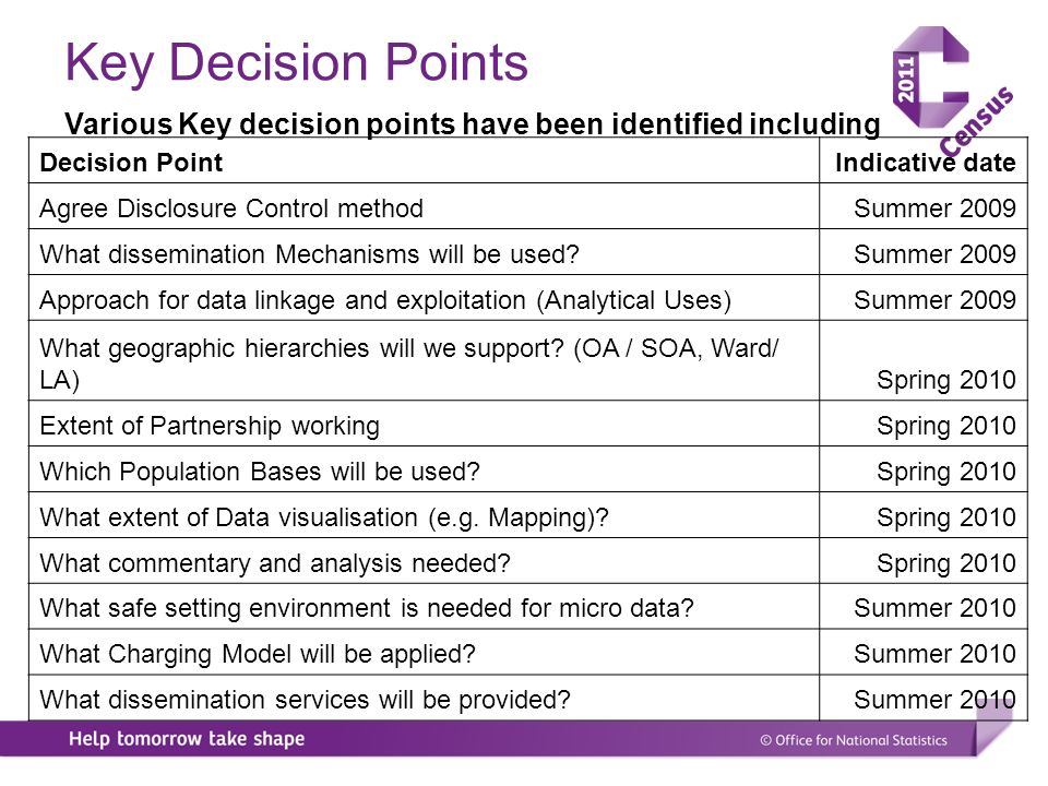Key Decision Points Various Key decision points have been identified including Decision PointIndicative date Agree Disclosure Control methodSummer 2009 What dissemination Mechanisms will be used Summer 2009 Approach for data linkage and exploitation (Analytical Uses)Summer 2009 What geographic hierarchies will we support.
