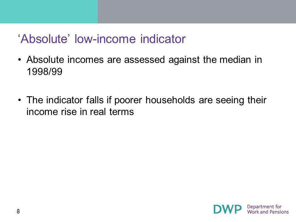 8 Absolute low-income indicator Absolute incomes are assessed against the median in 1998/99 The indicator falls if poorer households are seeing their income rise in real terms