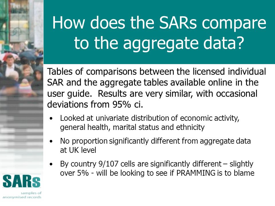 How does the SARs compare to the aggregate data? Tables of comparisons between the licensed individual SAR and the aggregate tables available online i