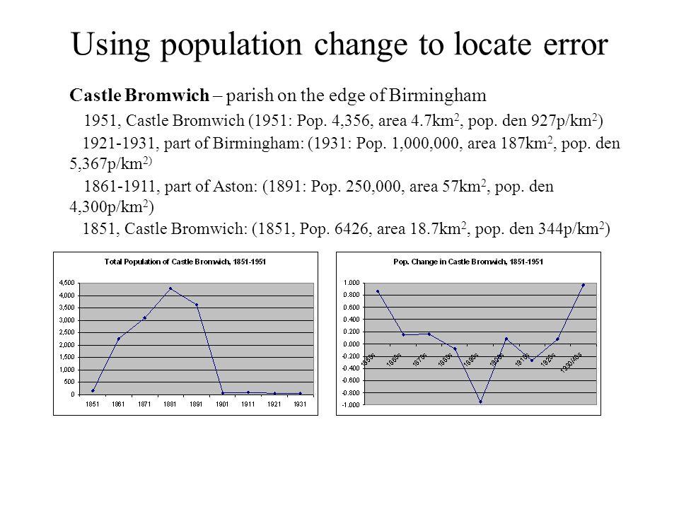 Using population change to locate error Castle Bromwich – parish on the edge of Birmingham 1951, Castle Bromwich (1951: Pop.
