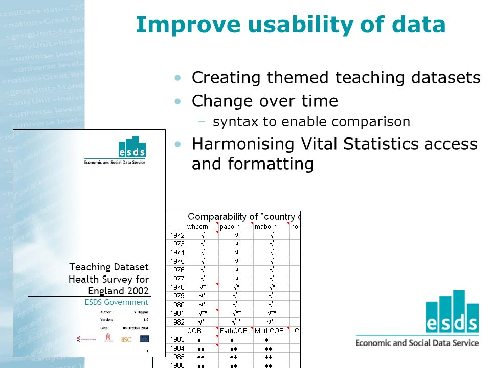Improve usability of data Creating themed teaching datasets Change over time –syntax to enable comparison Harmonising Vital Statistics access and formatting