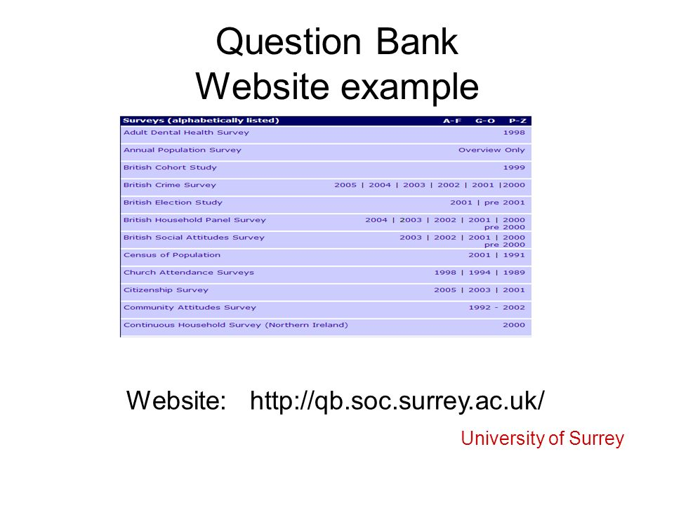 Question Bank Website example Website: http://qb.soc.surrey.ac.uk/ University of Surrey