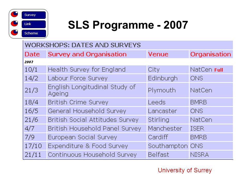 Survey Link Scheme SLS Programme - 2007 University of Surrey