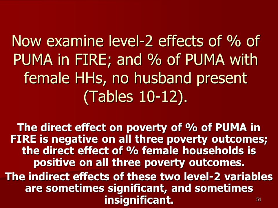 51 Now examine level-2 effects of % of PUMA in FIRE; and % of PUMA with female HHs, no husband present (Tables 10-12).