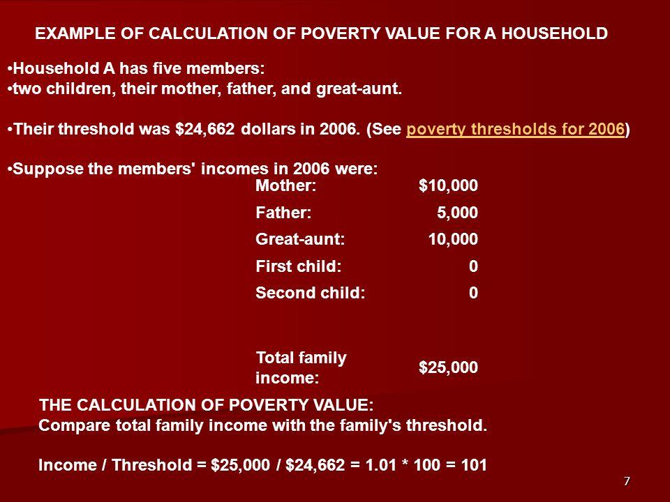 28 Descriptive statistics: three poverty measures, households, Borderland & Delta, 2006 Variable   Obs Mean Std.