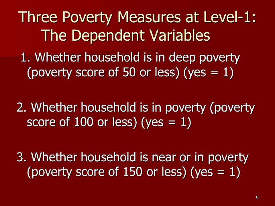 30 Correlations: three poverty measures, households, Borderland & Delta, 2006 (obs=26,425) (obs=26,425)   deeppov pov100 nearpov   deeppov pov100 nearpov -------------+--------------------------- -------------+--------------------------- deeppov   1.0000 deeppov   1.0000 pov100   0.5625 1.0000 pov100   0.5625 1.0000 nearpov   0.4059 0.7215 1.0000 nearpov   0.4059 0.7215 1.0000