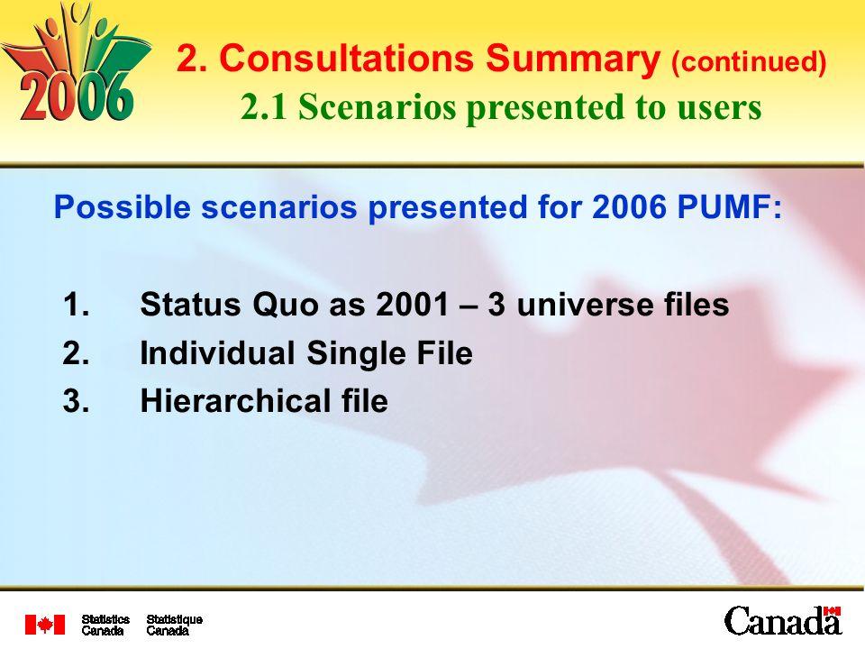 2. Consultations Summary (continued) 2.1 Scenarios presented to users Possible scenarios presented for 2006 PUMF: 1.Status Quo as 2001 – 3 universe fi