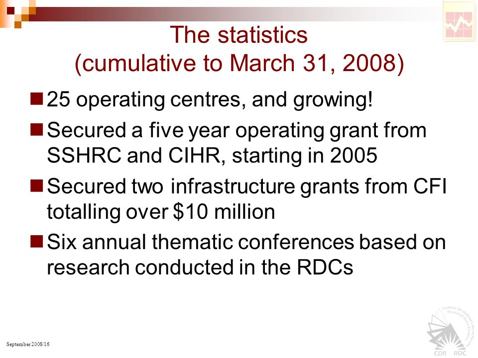 September 2008/16 The statistics (cumulative to March 31, 2008) 25 operating centres, and growing! Secured a five year operating grant from SSHRC and