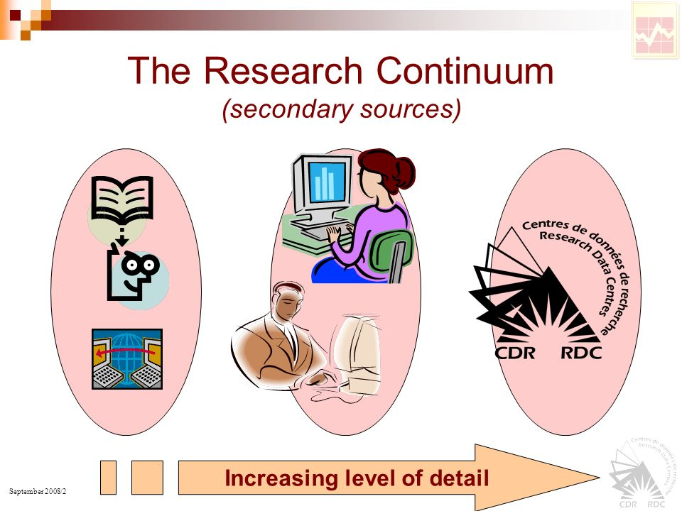 September 2008/2 The Research Continuum (secondary sources) Increasing level of detail