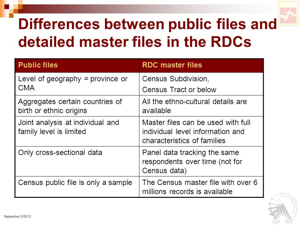 September 2008/20 Differences between public files and detailed master files in the RDCs Public filesRDC master files Level of geography = province or