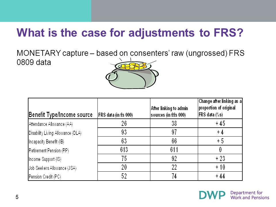 5 What is the case for adjustments to FRS.
