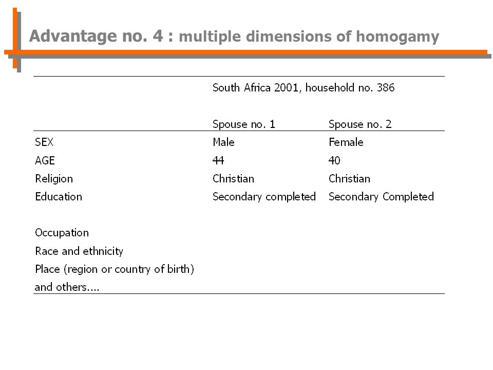 Advantage no. 4 : multiple dimensions of homogamy