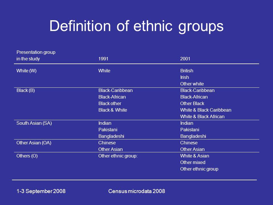 1-3 September 2008Census microdata 2008 Definition of ethnic groups Presentation group in the study1991 2001 White (W)WhiteBritish Irish Other white Black (B)Black-CaribbeanBlack-Caribbean Black-AfricanBlack-African Black other Other Black Black & White White & Black Caribbean White & Black African South Asian (SA)IndianIndian Pakistani Bangladeshi Other Asian (OA)ChineseChineseOther Asian Others (O)Other ethnic group: White & Asian Other mixed Other ethnic group