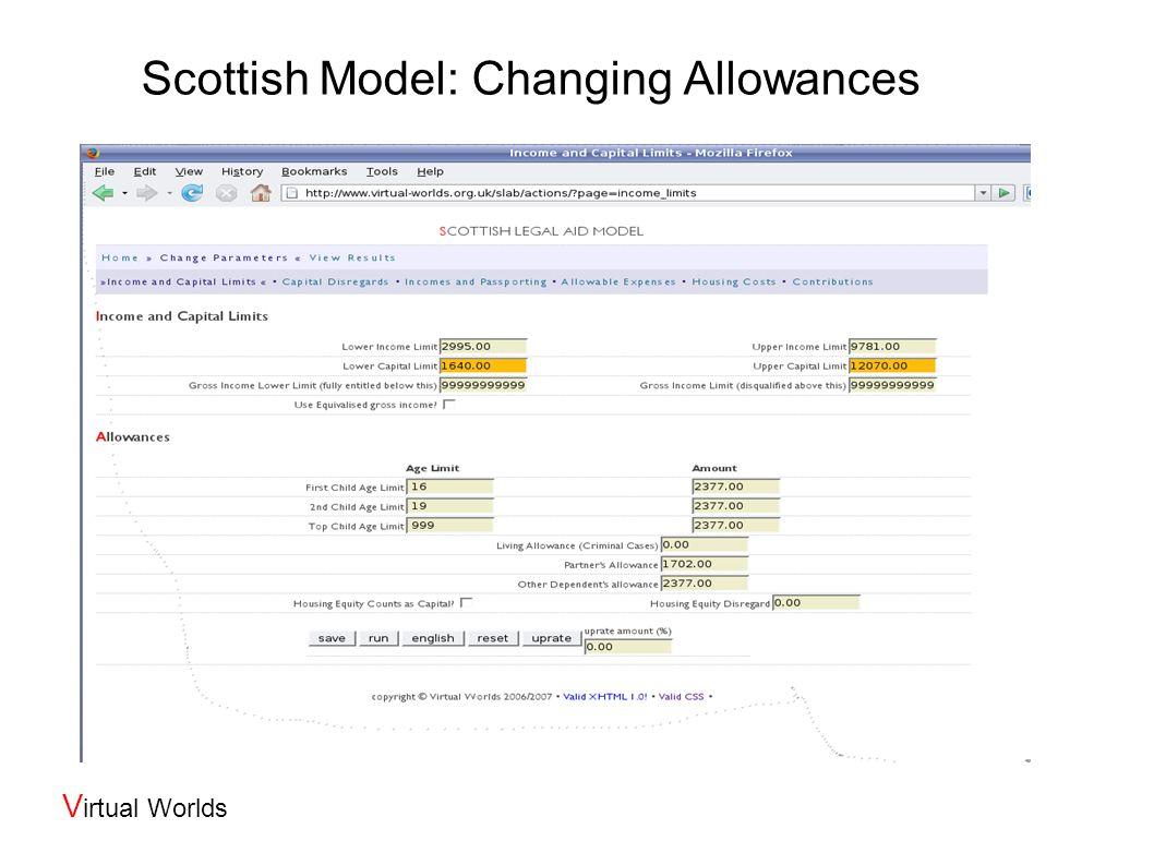 V irtual Worlds Scottish Model: Changing Allowances