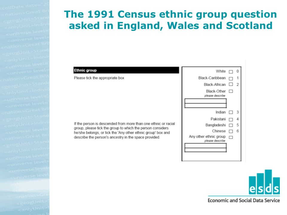 The 1991 Census ethnic group question asked in England, Wales and Scotland