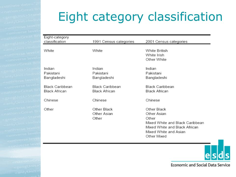 Eight category classification