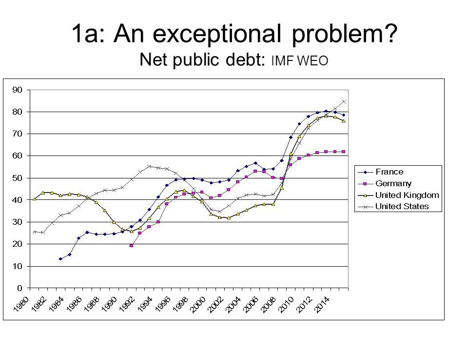 1a: An exceptional problem Net public debt: IMF WEO