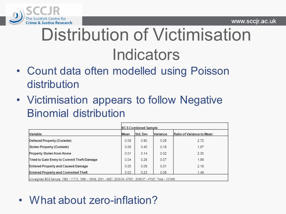 www.sccjr.ac.uk Distribution of Victimisation Indicators Count data often modelled using Poisson distribution Victimisation appears to follow Negative Binomial distribution BCS Combined Sample VariableMeanStd.