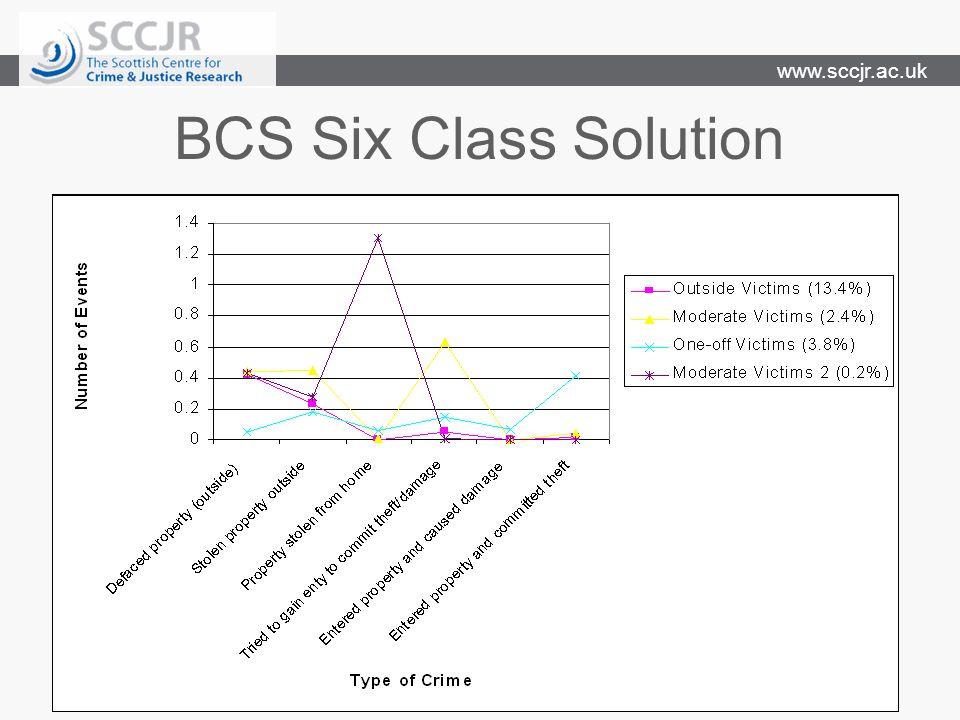 www.sccjr.ac.uk BCS Six Class Solution