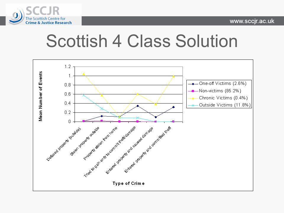www.sccjr.ac.uk Scottish 4 Class Solution