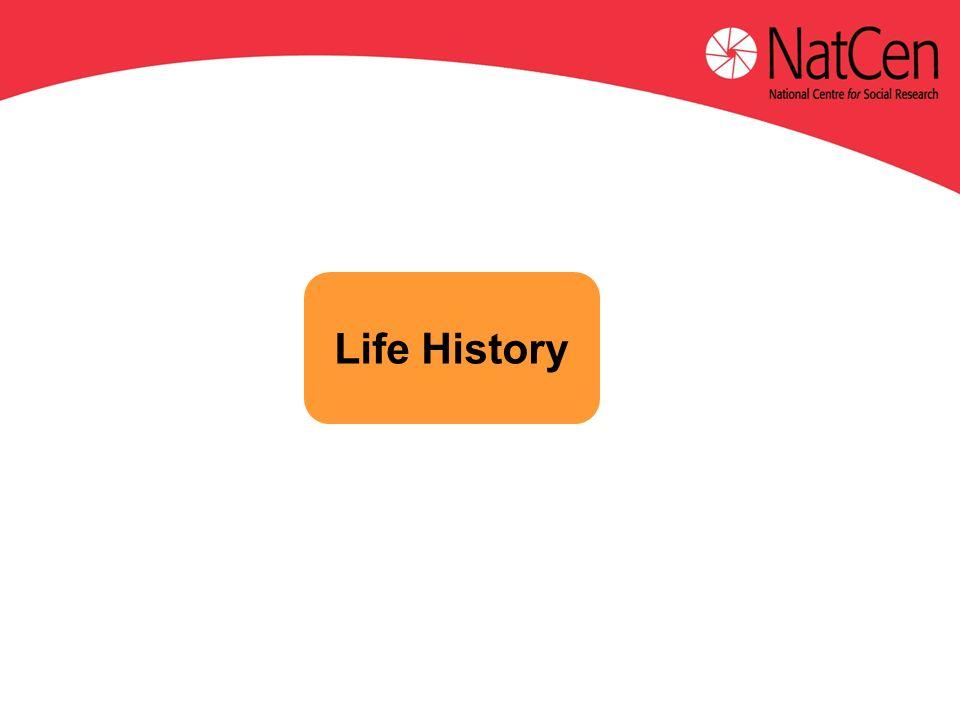Life History