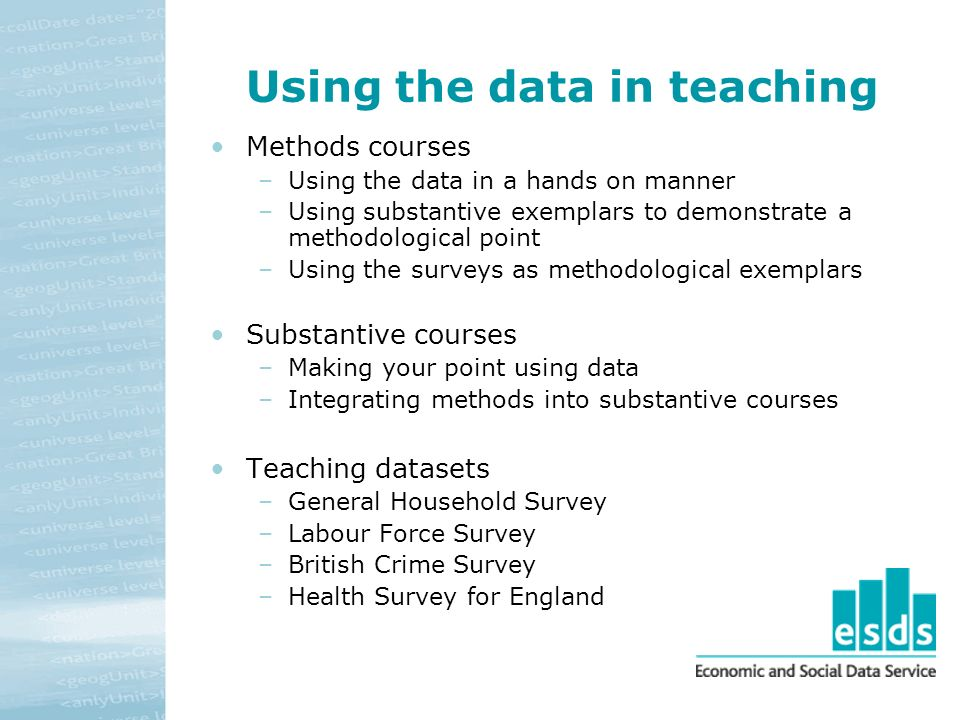 Using the data in teaching Methods courses –Using the data in a hands on manner –Using substantive exemplars to demonstrate a methodological point –Us