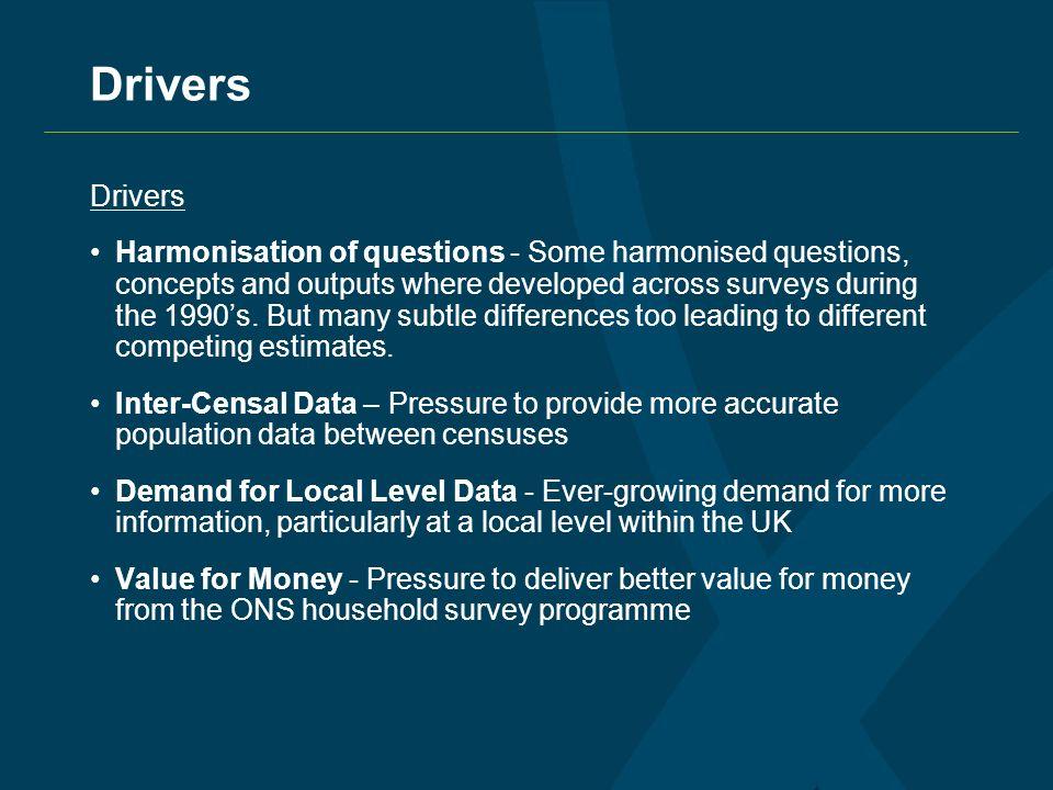 Which Continuous Surveys.