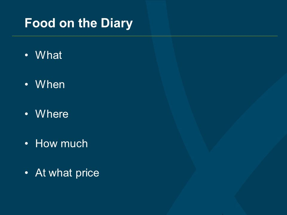 Food on the Diary What When Where How much At what price