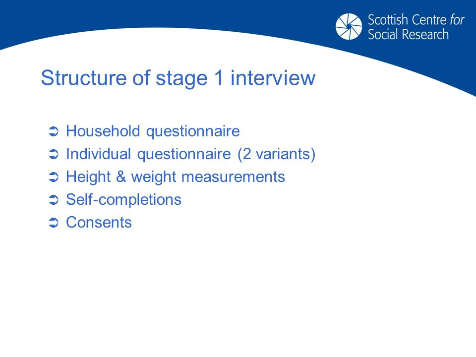 Structure of stage 1 interview Household questionnaire Individual questionnaire (2 variants) Height & weight measurements Self-completions Consents